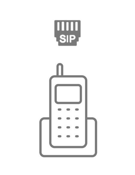 Téléphone sans fil (SIP)