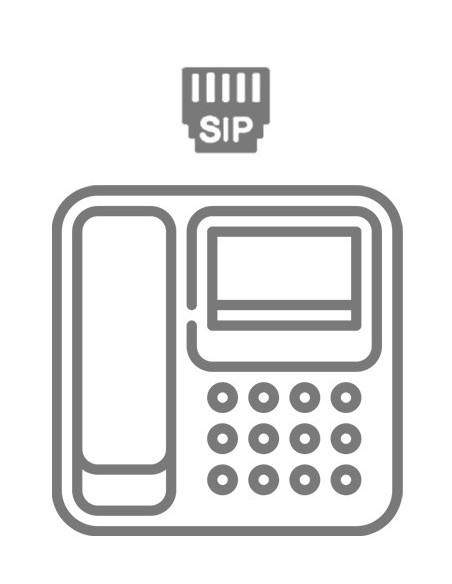 Téléphone SIP